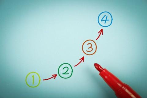 O que sua empresa precisa fazer antes de começar a exportar?