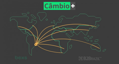 B2B Finance e Câmbio+